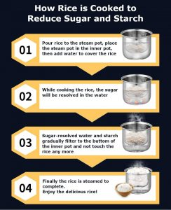 how rice is cooker to reduced sugar